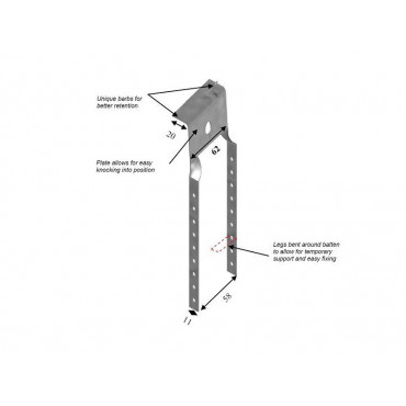 UNICLIP Beam and block ceiling clip (Boxes of 2000)